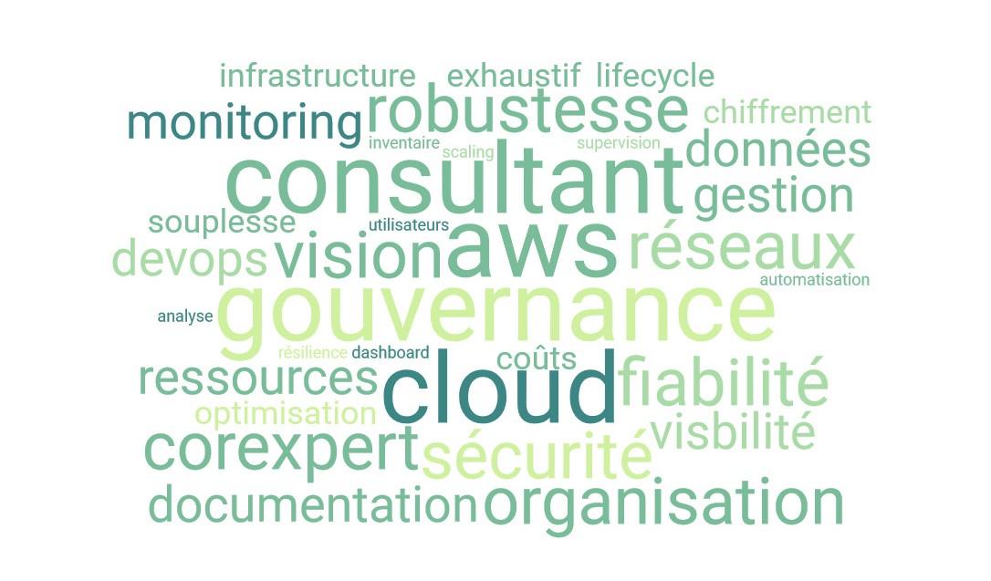 audit-cloud